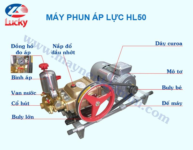 Máy rửa xe đầu ngang dây đai HL50